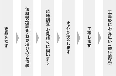img_orderflow_min
